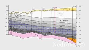 Отчет с подсчетом запасов подземных вод