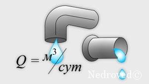 Расчет баланса водопотребления и водоотведения