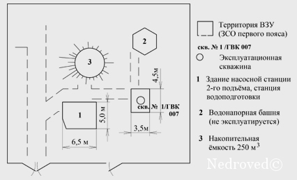 Схема водозабора