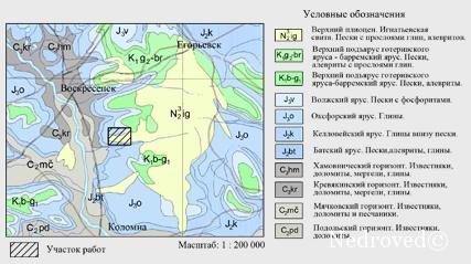 Изучим геологическое строение водоносного горизонта