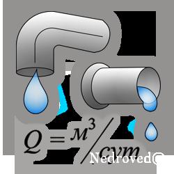 Баланс водопотребления и водоотведения