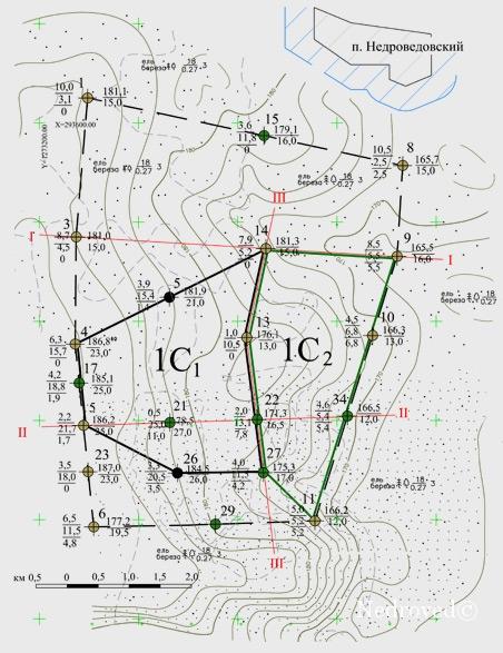 Графические материалы для проекта геологического изучения недр